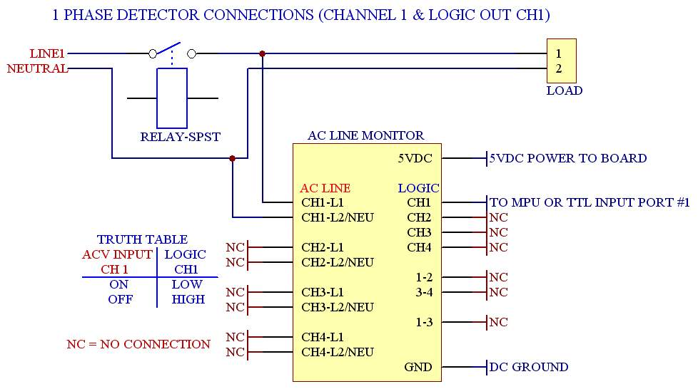 AC/DC line monitor example wiring